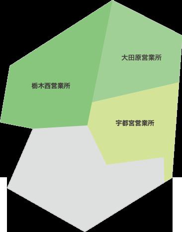 栃木ひまわり館